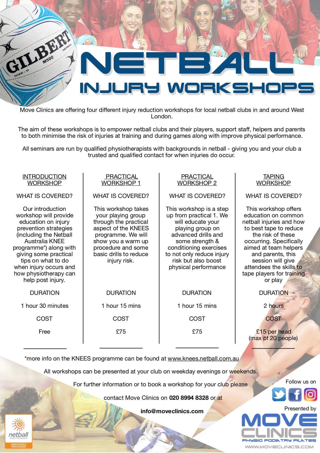 Netball Injury Workshops